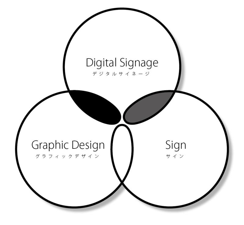 サイン×空間グラフィック×デジタルサイネージ QVCで3つの商材を統一デザイン