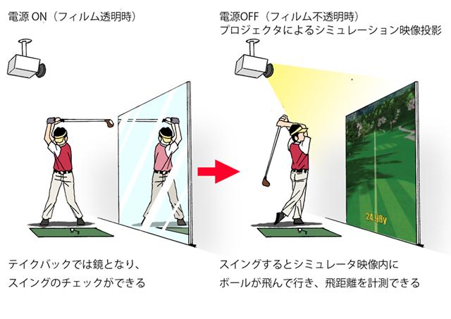 スポーツ施設のゴルフシミュレーション事例