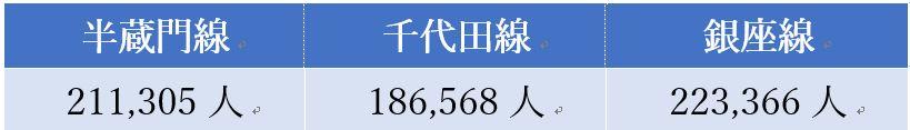 STEP2_渋谷駅_1日平均利用者数 (4)