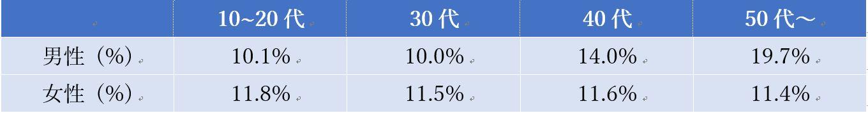 STEP2_渋谷駅_1日平均利用者数 (5)