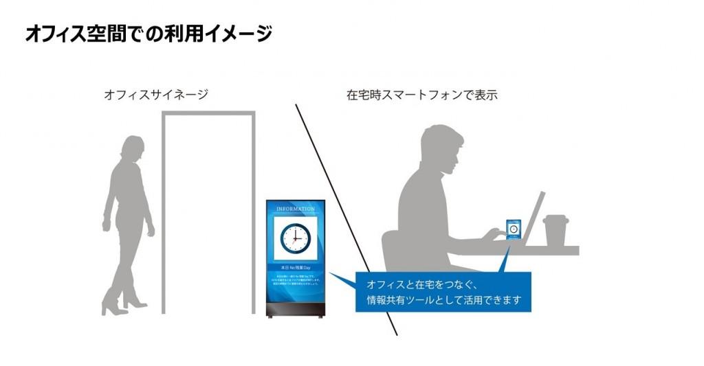 オフィス空間での利用イメージ