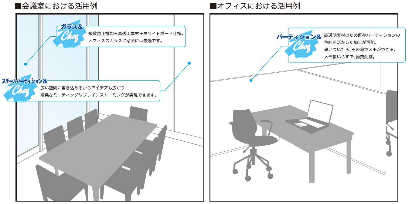 会議室における活用例/オフィスにおける活用例