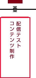 STEP4 配信テスト コンテンツ制作