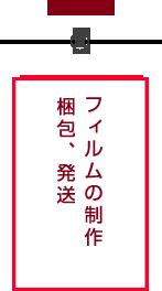 STEP3 フィルムの制作 梱包・発送